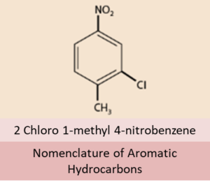 Nomenclature and Preparation of Aromatic Hydrocarbons