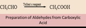 Carboxylic Acid-method of preparation