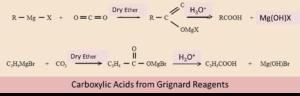 carboxylic acid-preparation-Grignard Reagents