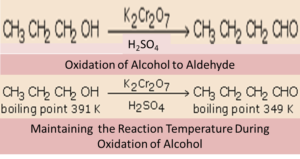 Preparation of Aldehyde and Ketone