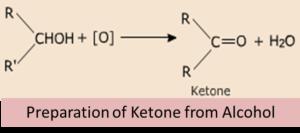 Secondary Alcohol to Ketones