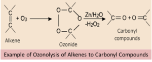ozonide to Aldehydes and Ketones