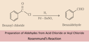 Preparation of Aldehydes