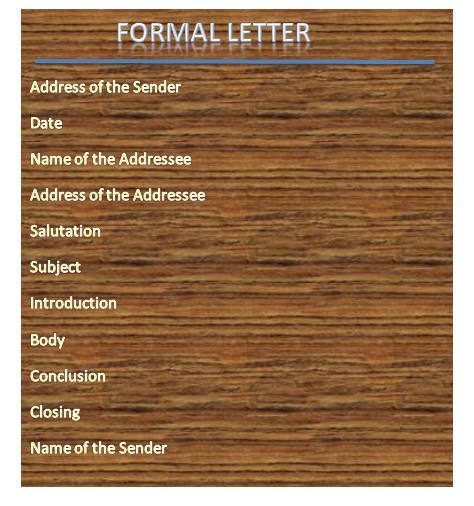 Types Of Formal Letters With Samples Formal Letter Format With Videos