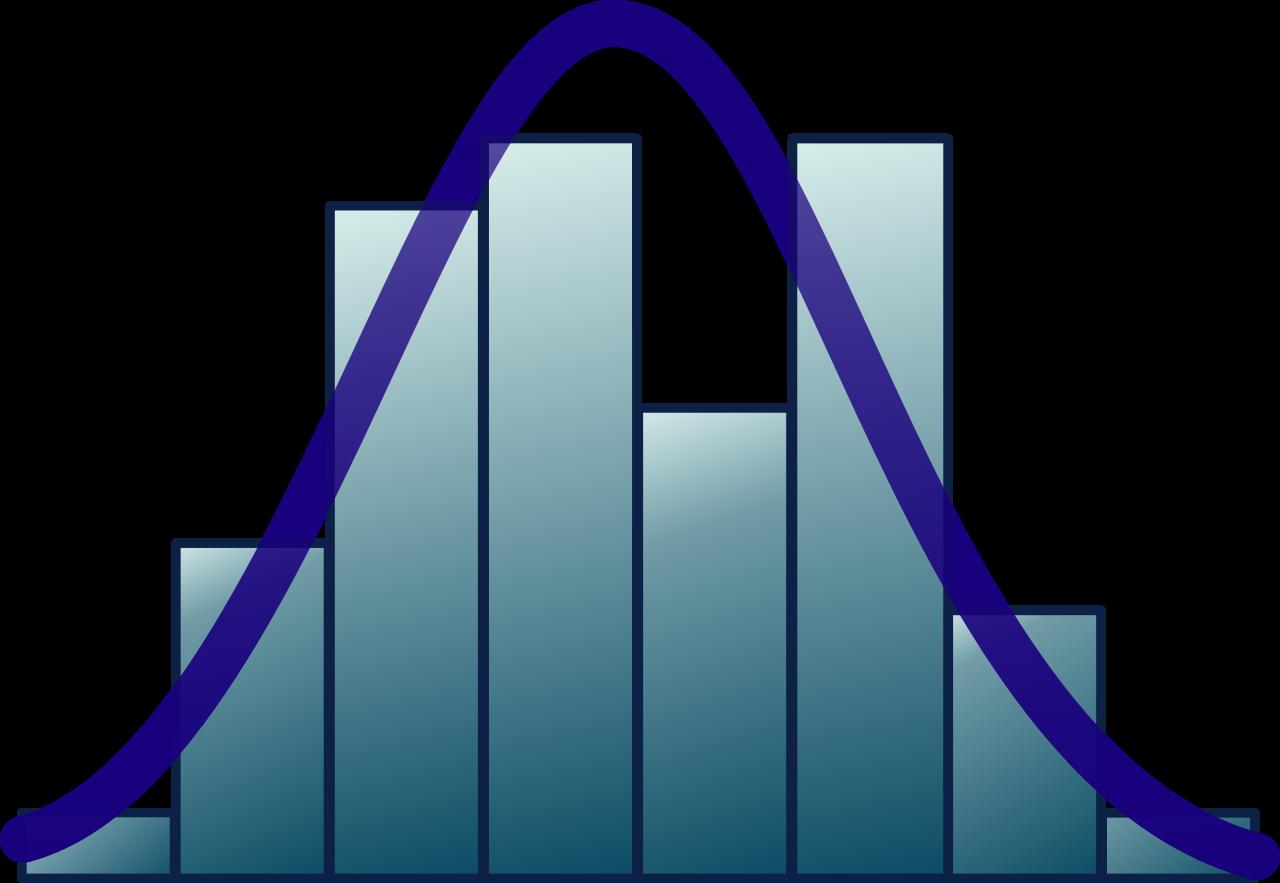mean deviation formula
