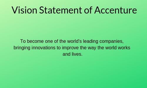 Vision Statement of Accenture