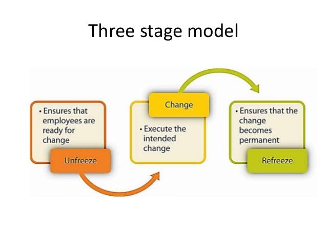 management-hierarchy