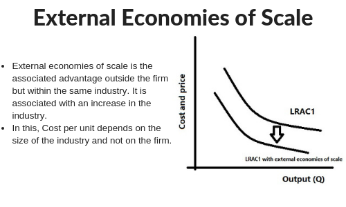 external economies of scale