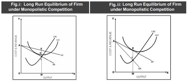 equilibrium under monopolistic Competition