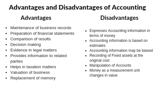 Advantages and disadvantages of accounting