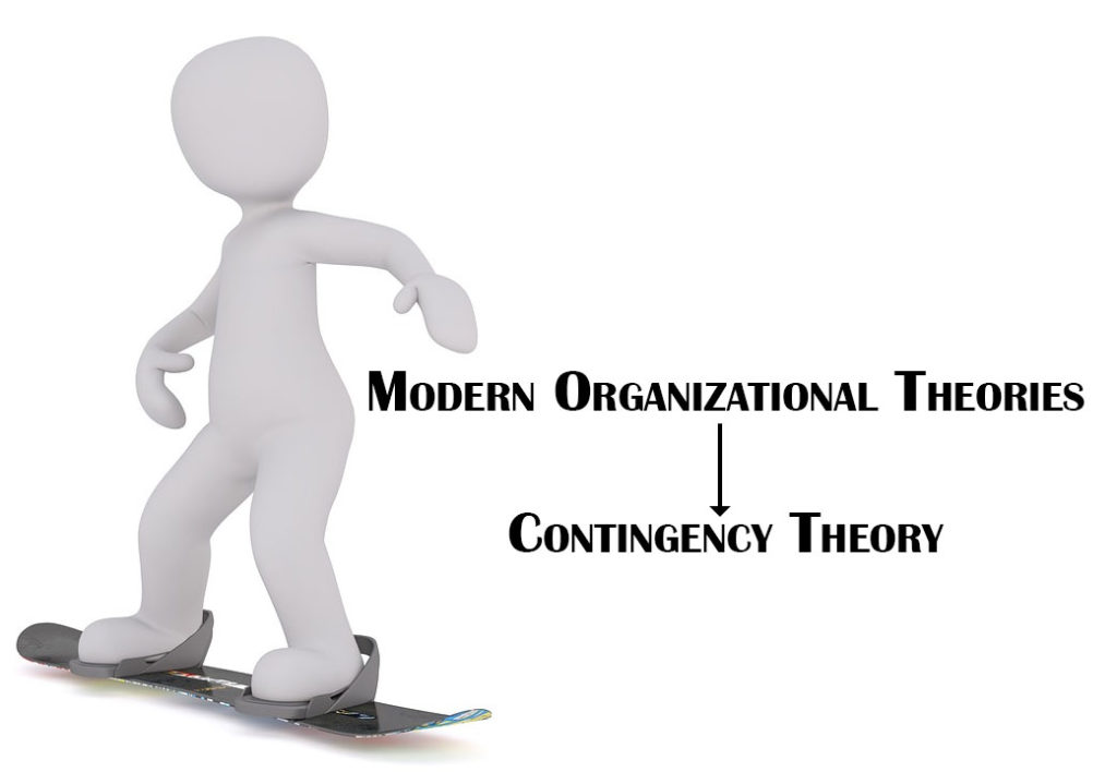 Modern Organization Theory Contingency Theory And Systems Theory
