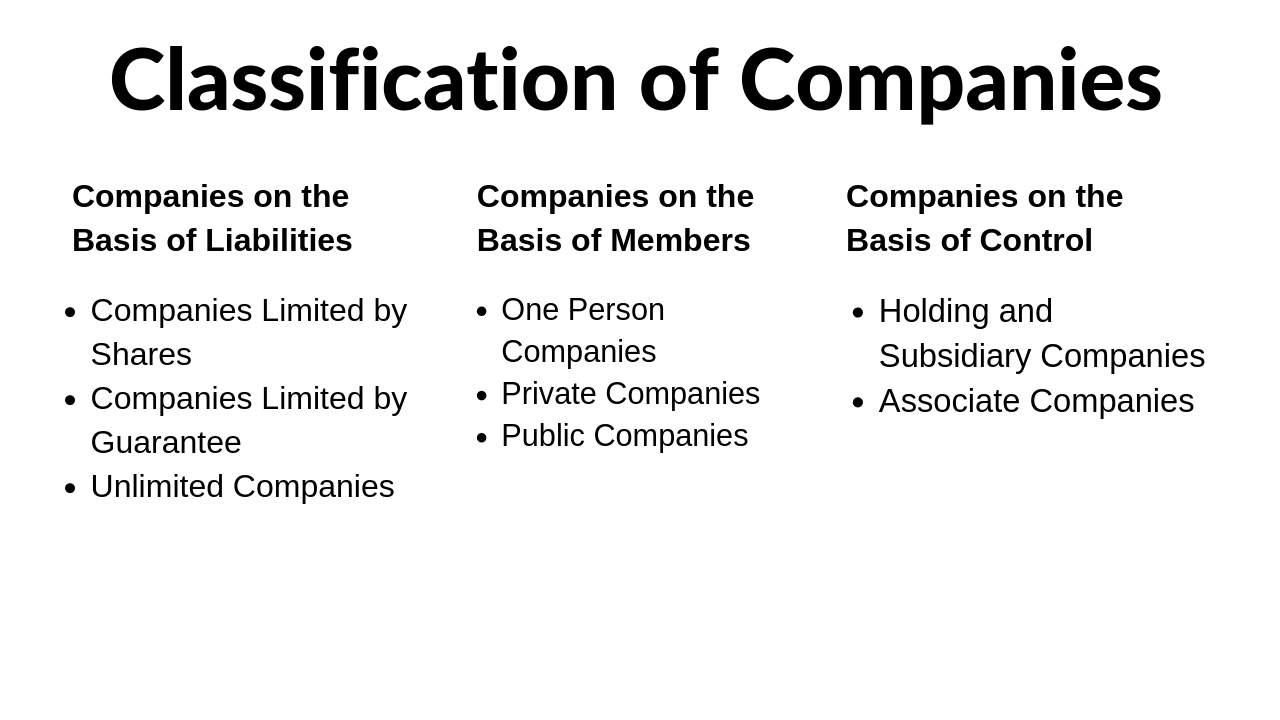 Types of Companies - Classification and Different Kind of Companies