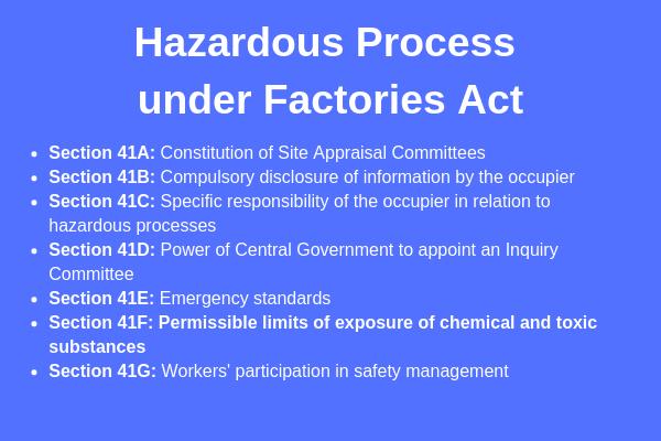 Hazardous Processes under factories act