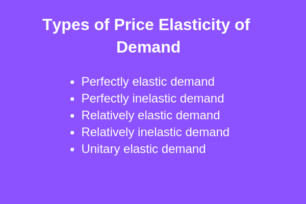 Price Elasticity Formula And Types Of Price Elasticity Of Demand
