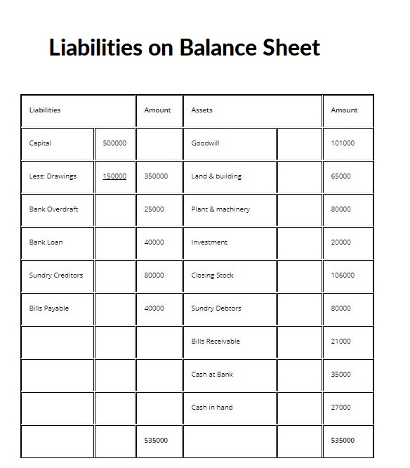liabilities-on-balance-sheet1 Your House Is Not an Asset; It