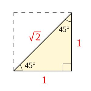 diagonal of square formula