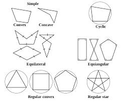 polygon formula