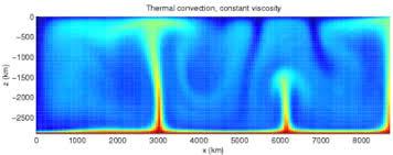 heat transfer formula