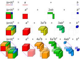 Factorization Formula