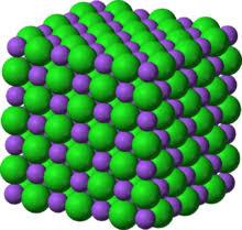 Lattice Energy Formula