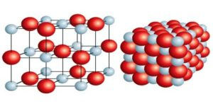Ionic Compound Formula