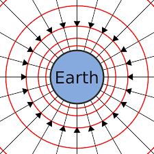 Gravitational Field Formula