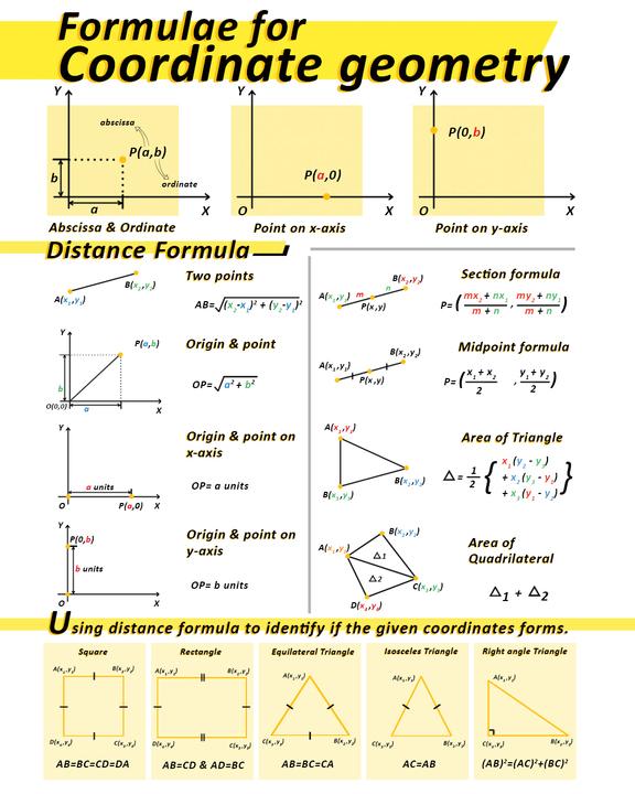 Coordinate Geometry Worksheet