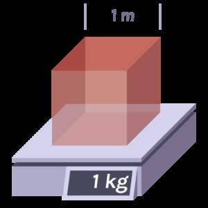 cubic meters