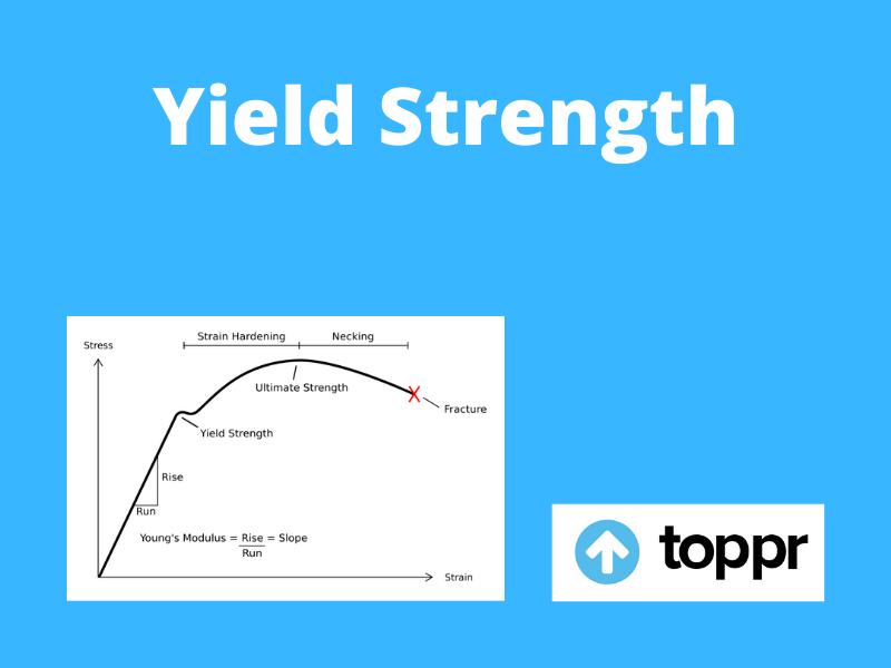 yield strength