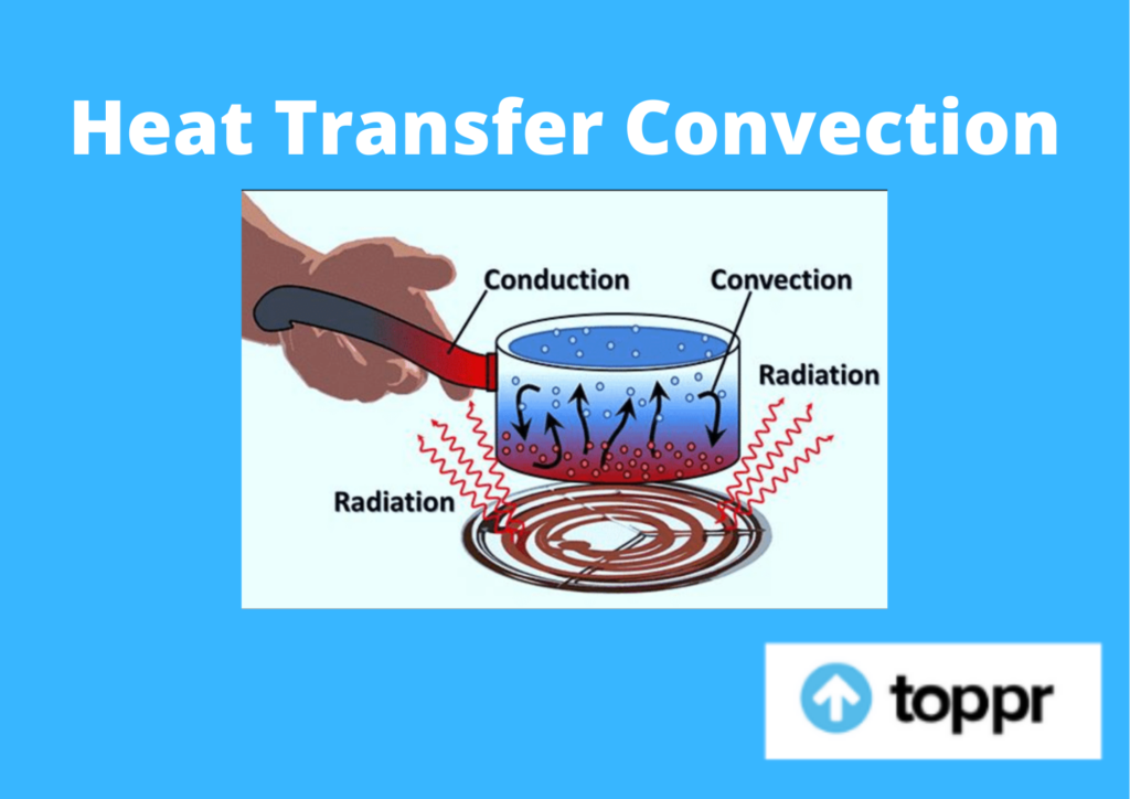 heat transfer convection