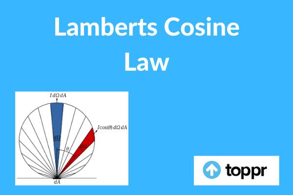 lamberts cosine law